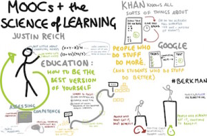 MOOCs + Learning